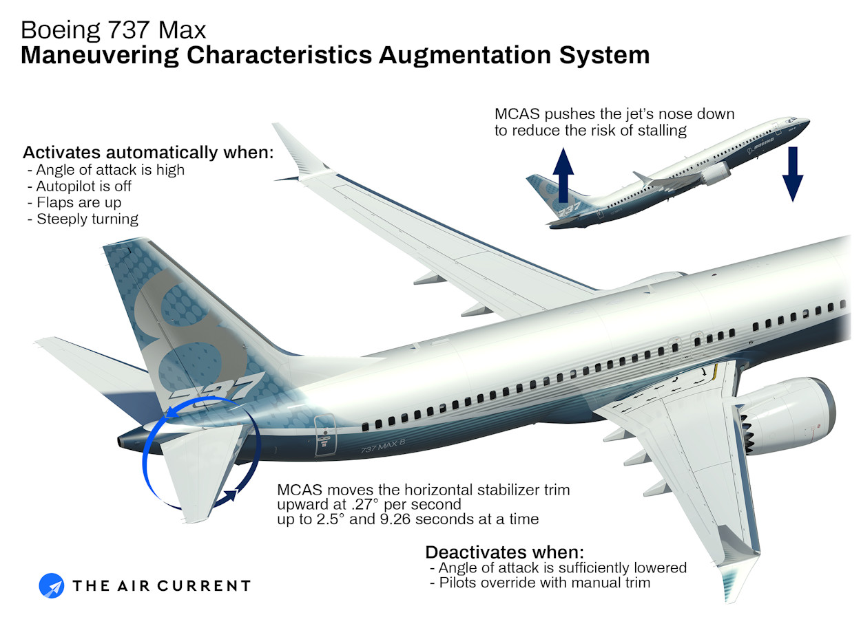 mcas-diagram.jpg